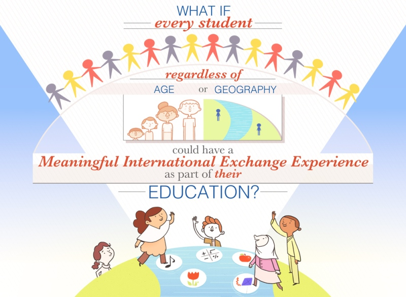 What if Every Student Could Have A Meaningful International Experience